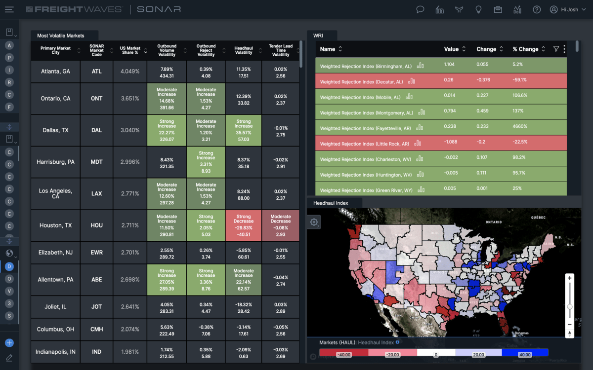 Freight Dashboard