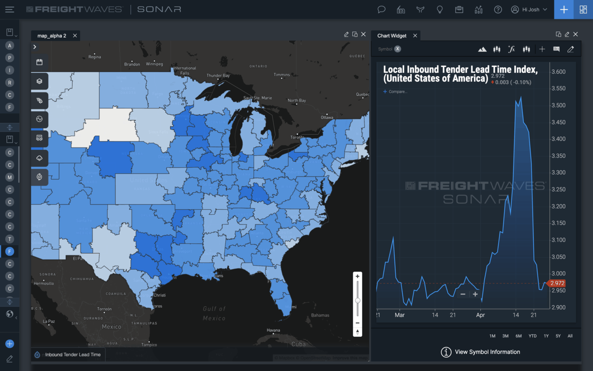 Map and chart view of the Local Inbound Tender Lead Time Index.