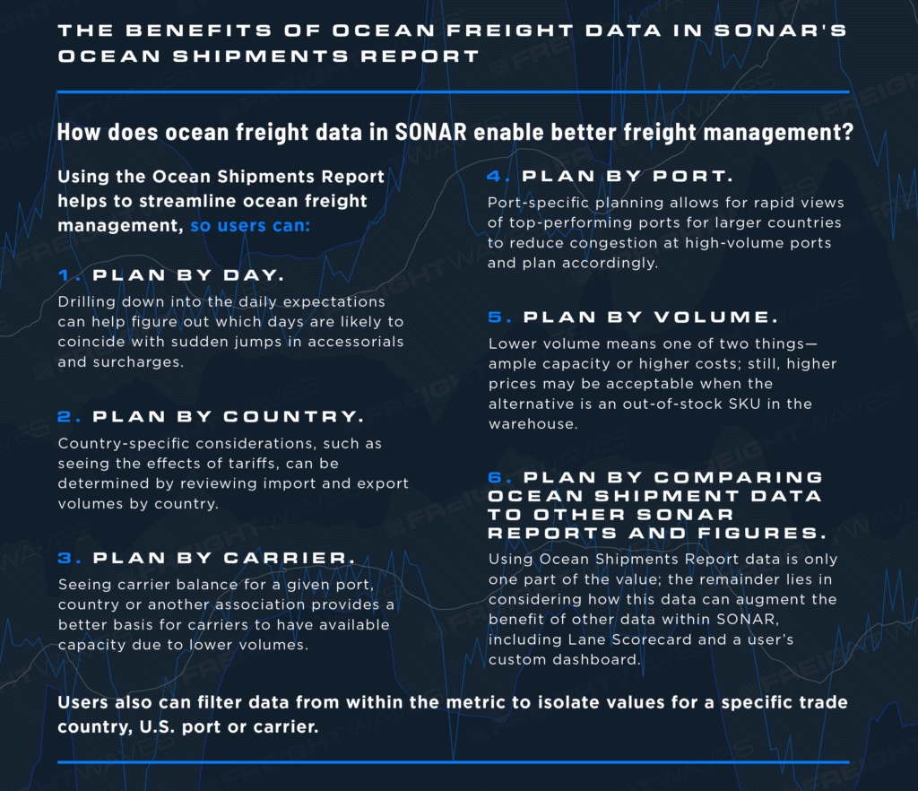 Ocean-Freight-Data_section 2