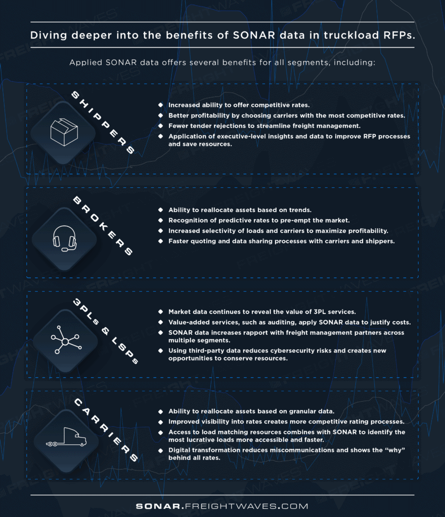 SONAR-Carrier-Sourcing_full-graphic