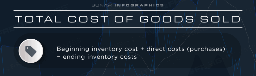 kpis in supply chain total cost of goods sold